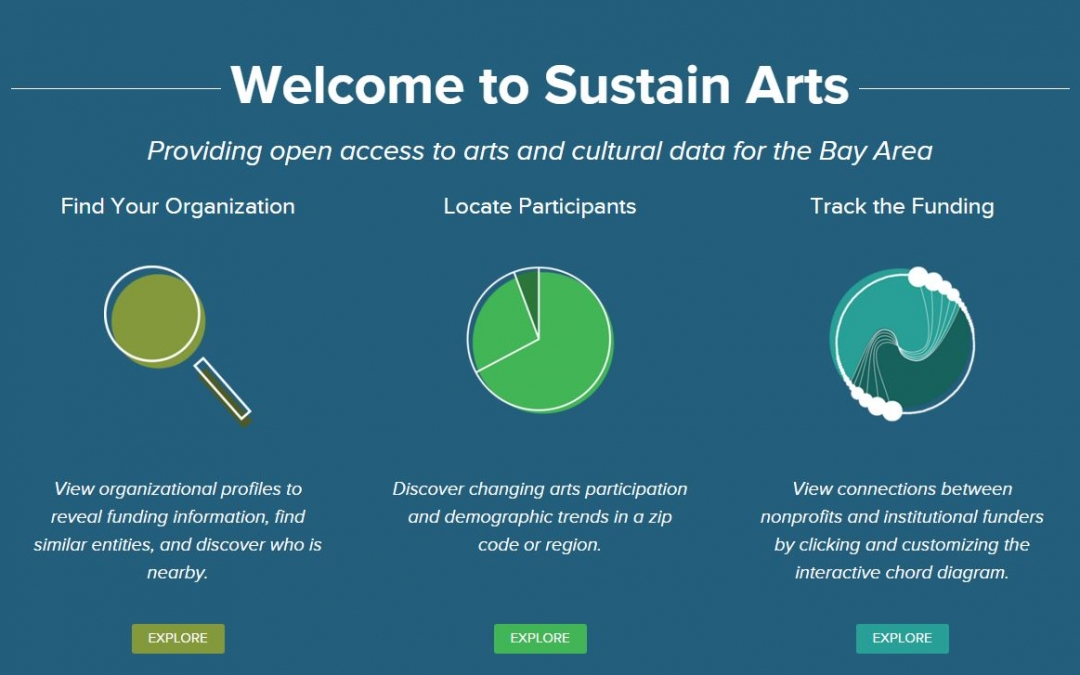 Sustaining Data to Sustain the Arts