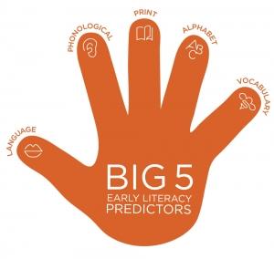 SEEDSBig5Predictors_Illo